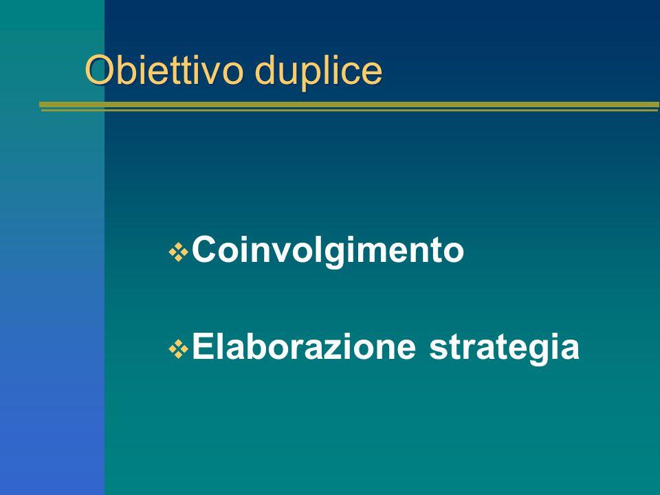 Obiettivo duplice  Coinvolgimento  Elaborazione strategia