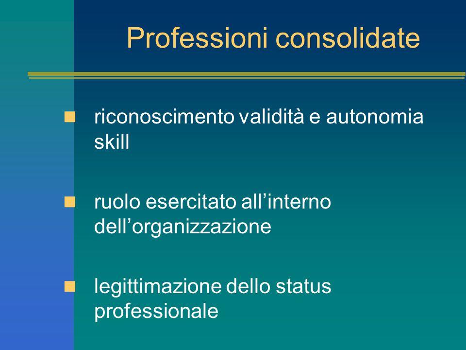 Professioni consolidate riconoscimento validità e autonomia skill ruolo esercitato all'interno dell'organizzazione legittimazione dello status profess