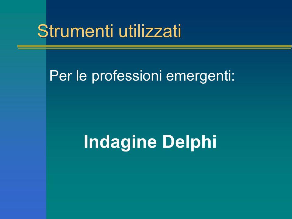 Strumenti utilizzati Per le professioni emergenti: Indagine Delphi