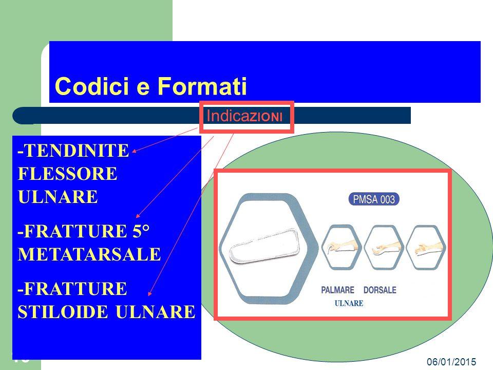 06/01/2015 15 Codici e formati -TENDINITE -FRATTURE LEGNO VERDE -INFRAZIONI Indica ZIONI