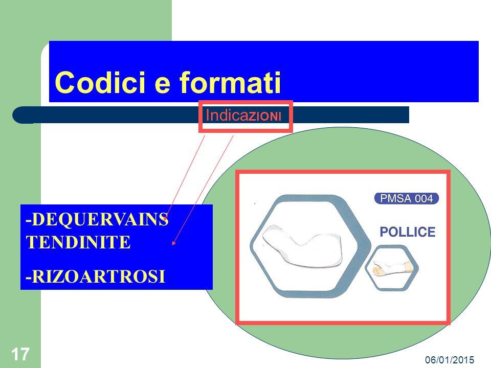 06/01/2015 16 Codici e Formati Indica ZIONI -TENDINITE FLESSORE ULNARE -FRATTURE 5° METATARSALE -FRATTURE STILOIDE ULNARE