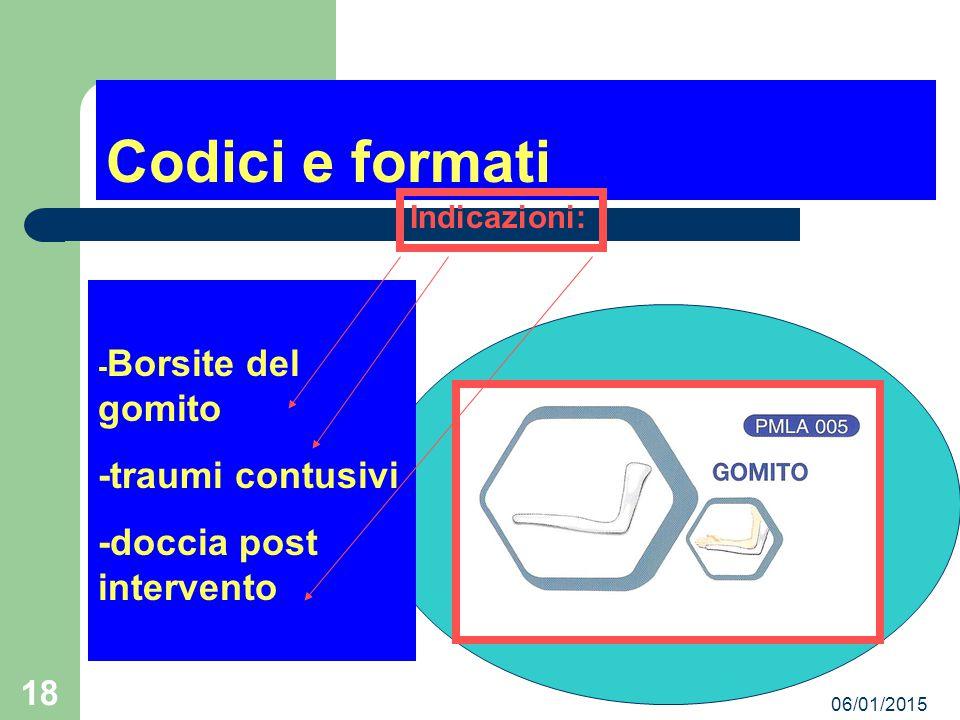 06/01/2015 17 Codici e formati Indica ZIONI -DEQUERVAINS TENDINITE -RIZOARTROSI
