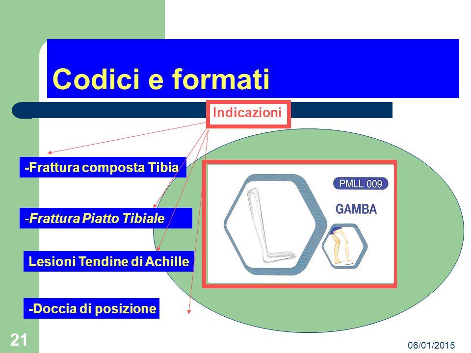 06/01/2015 20 Codici e Formati -Traumi distorsivi caviglia _Fratture Metatarsali e del Calcagno -Fratture distali del Perone -Post- interv.legam.cavig