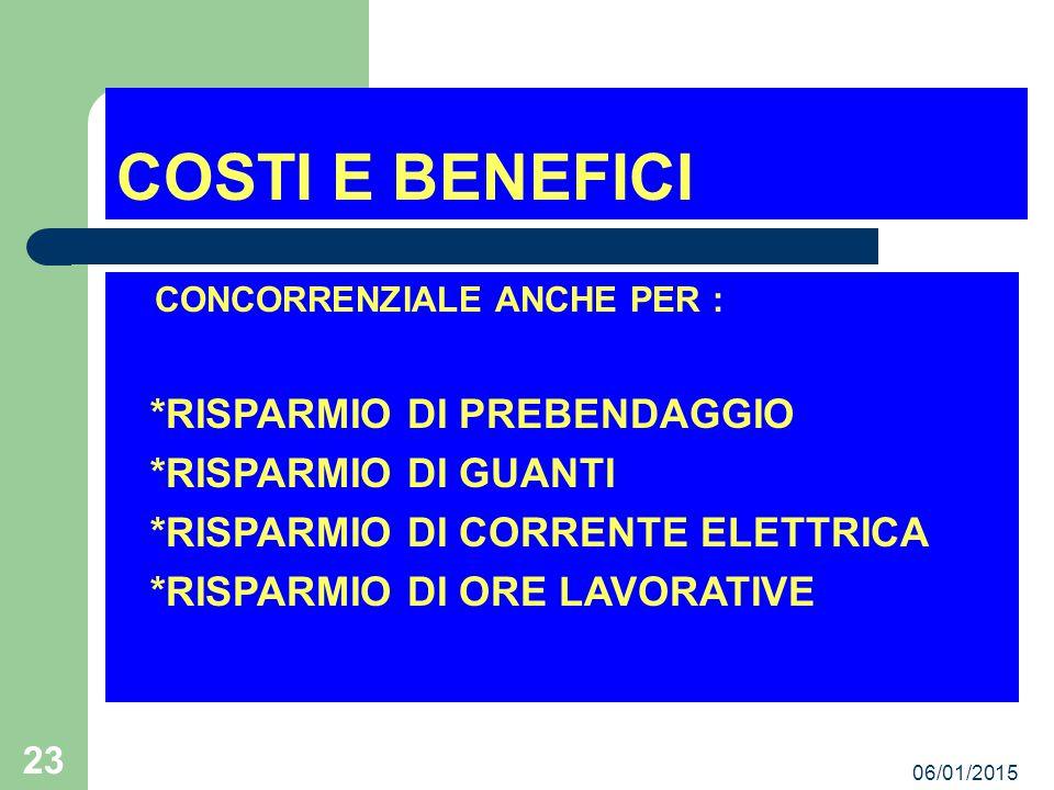 06/01/2015 22 CONCORRENZIALE RISPETTO AD ALTRI SISTEMI CHE PREVEDONO FONTI DI CALORE COSTI E BENEFICI
