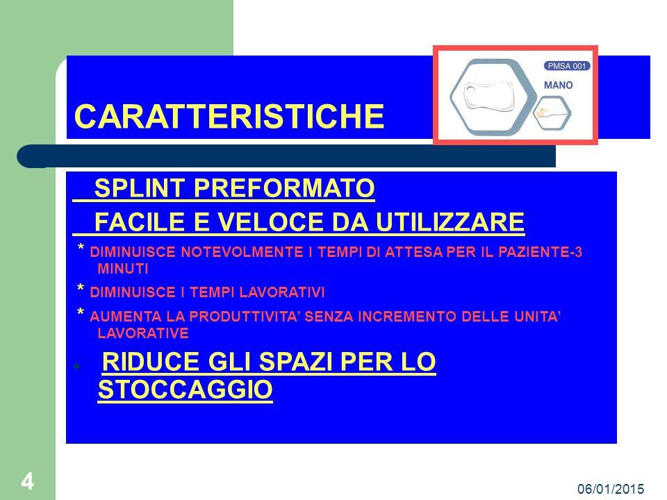 06/01/2015 14 Codici e formati Indica ZIONI -TENDINITE -FRATTURE LEGNO VERDE -INFRAZIONI