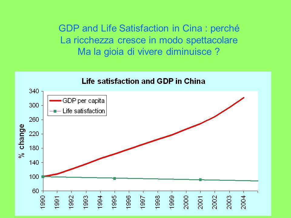 GDP and Life Satisfaction in Cina : perché La ricchezza cresce in modo spettacolare Ma la gioia di vivere diminuisce ?