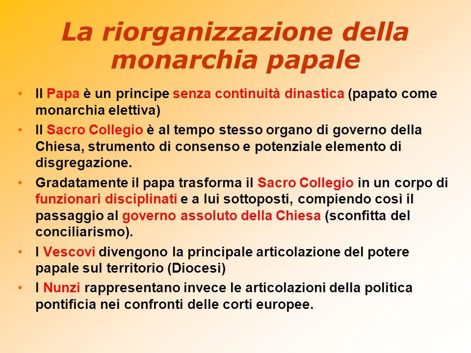 La riorganizzazione della monarchia papale Il Papa è un principe senza continuità dinastica (papato come monarchia elettiva) Il Sacro Collegio è al te