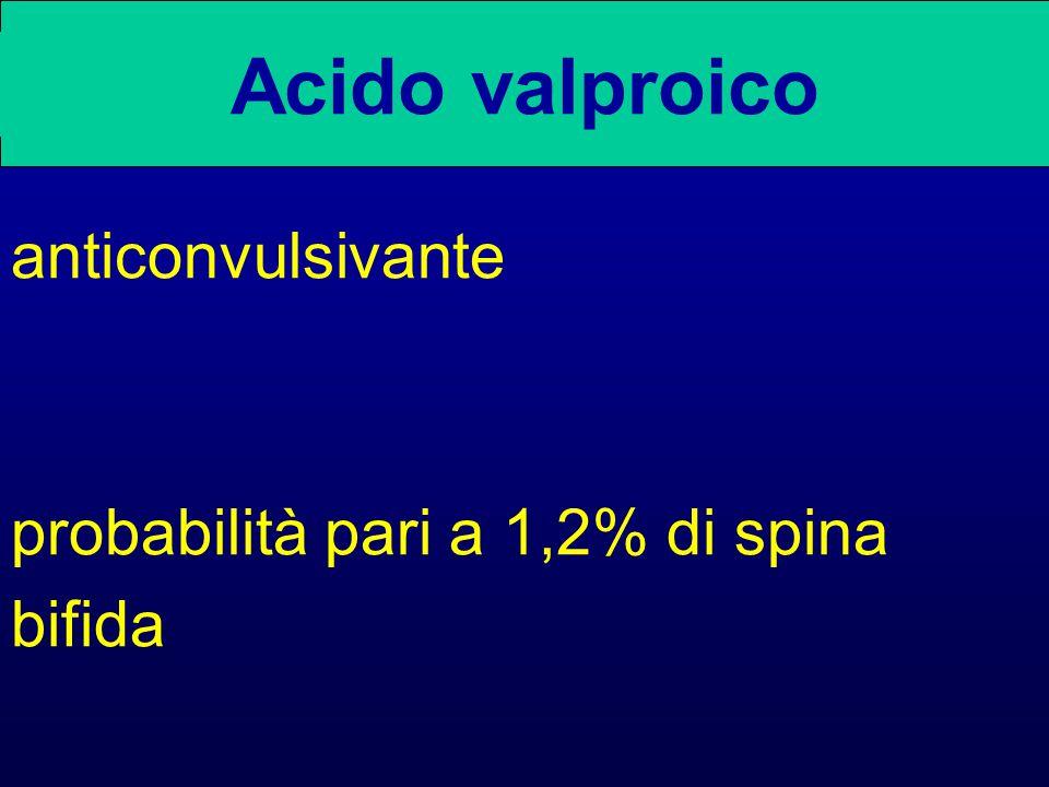 Acido valproico anticonvulsivante probabilità pari a 1,2% di spina bifida