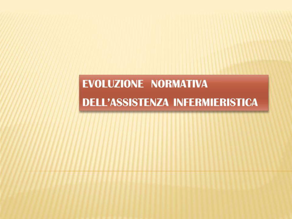 EVOLUZIONE NORMATIVA DELL'ASSISTENZA INFERMIERISTICA EVOLUZIONE NORMATIVA DELL'ASSISTENZA INFERMIERISTICA