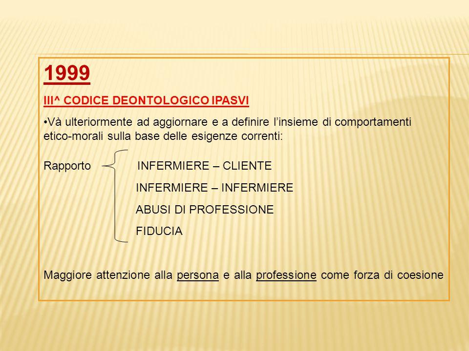 1999 III^ CODICE DEONTOLOGICO IPASVI Và ulteriormente ad aggiornare e a definire l'insieme di comportamenti etico-morali sulla base delle esigenze cor
