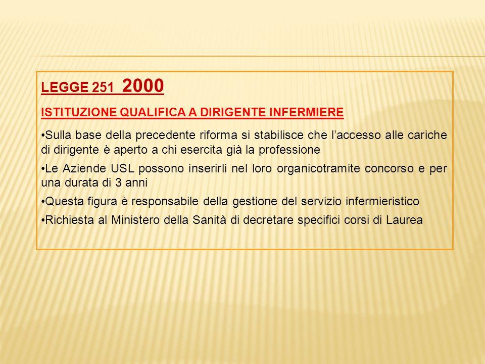 LEGGE 251 2000 ISTITUZIONE QUALIFICA A DIRIGENTE INFERMIERE Sulla base della precedente riforma si stabilisce che l'accesso alle cariche di dirigente