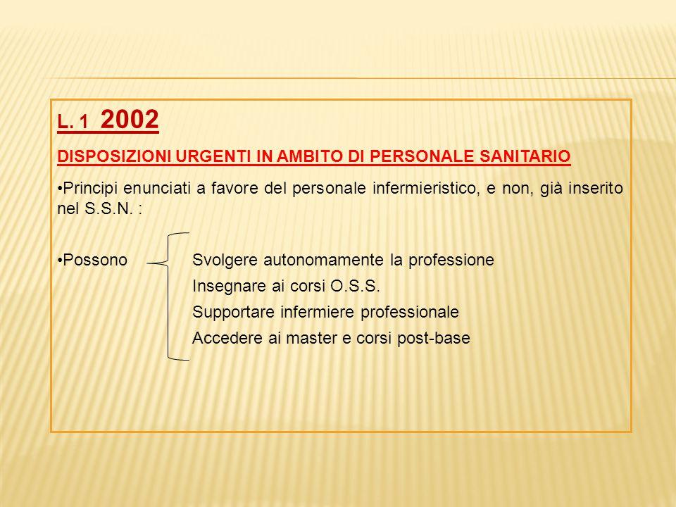 L. 1 2002 DISPOSIZIONI URGENTI IN AMBITO DI PERSONALE SANITARIO Principi enunciati a favore del personale infermieristico, e non, già inserito nel S.S