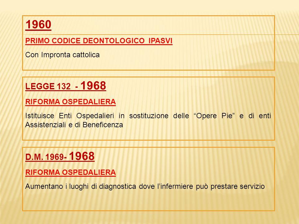 """1960 PRIMO CODICE DEONTOLOGICO IPASVI Con Impronta cattolica LEGGE 132 - 1968 RIFORMA OSPEDALIERA Istituisce Enti Ospedalieri in sostituzione delle """"O"""