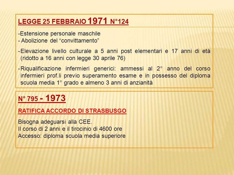 MURST 2001 DETERMINAZIONE DELLE CLASSI DI LAUREA NELLE PROF.