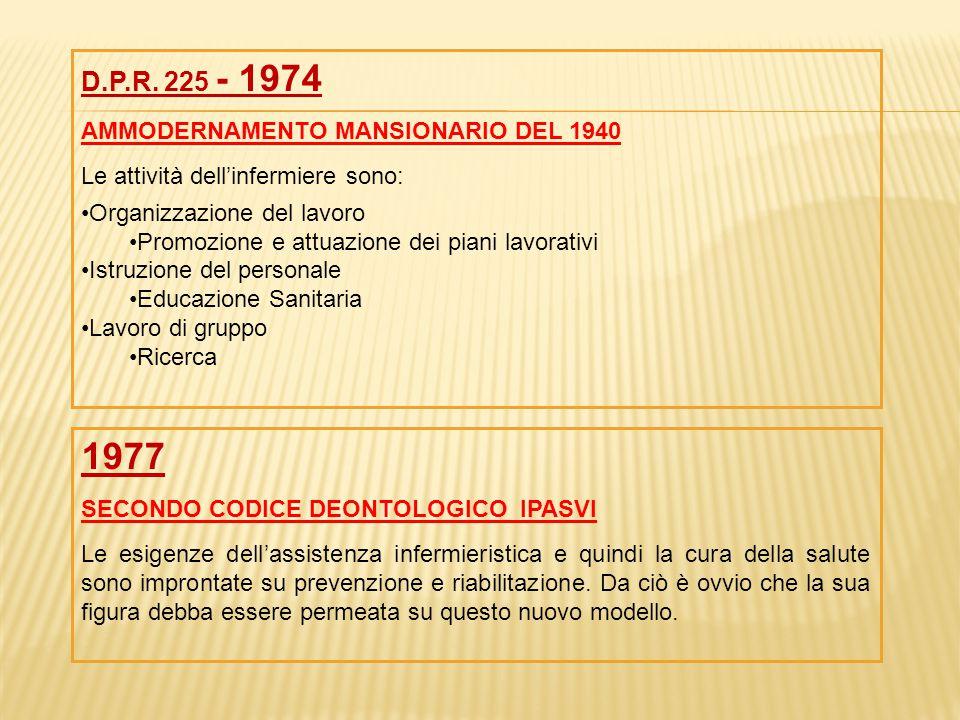 D.P.R. 225 - 1974 AMMODERNAMENTO MANSIONARIO DEL 1940 Le attività dell'infermiere sono: Organizzazione del lavoro Promozione e attuazione dei piani la