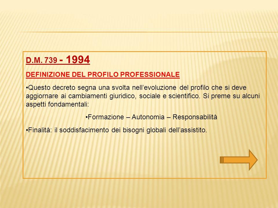 D.M. 739 - 1994 DEFINIZIONE DEL PROFILO PROFESSIONALE Questo decreto segna una svolta nell'evoluzione del profilo che si deve aggiornare ai cambiament