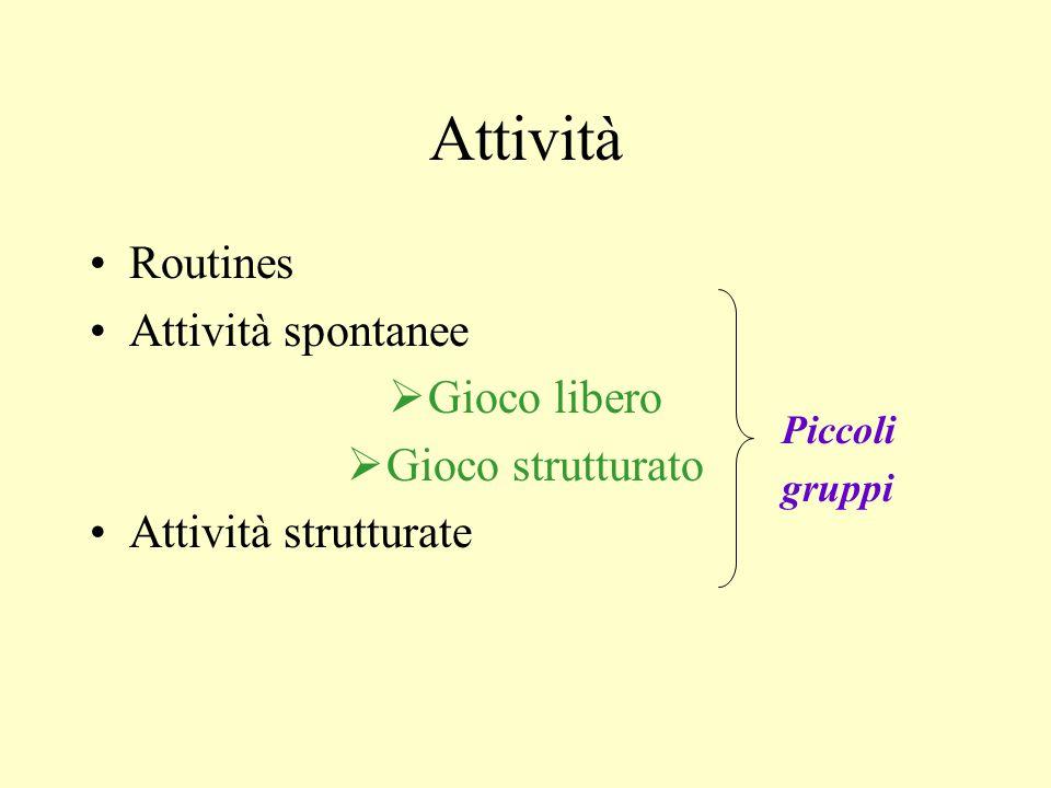 Attività Routines Attività spontanee  Gioco libero  Gioco strutturato Attività strutturate Piccoli gruppi