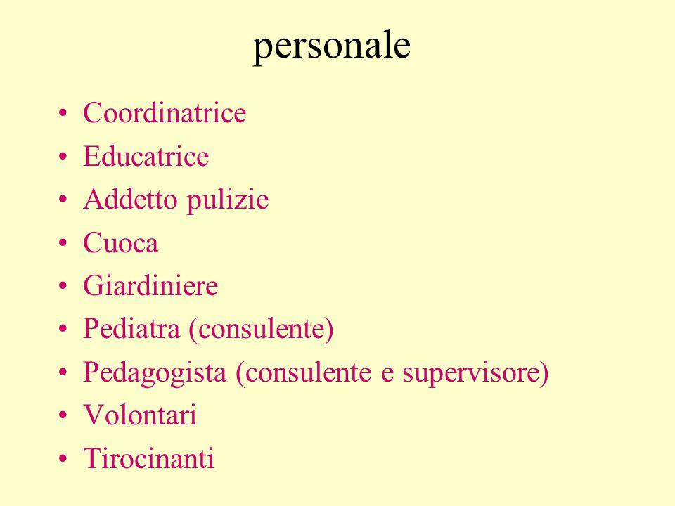 personale Coordinatrice Educatrice Addetto pulizie Cuoca Giardiniere Pediatra (consulente) Pedagogista (consulente e supervisore) Volontari Tirocinant