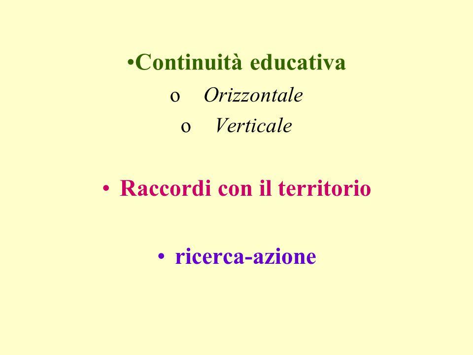 Continuità educativa o Orizzontale o Verticale Raccordi con il territorio ricerca-azione