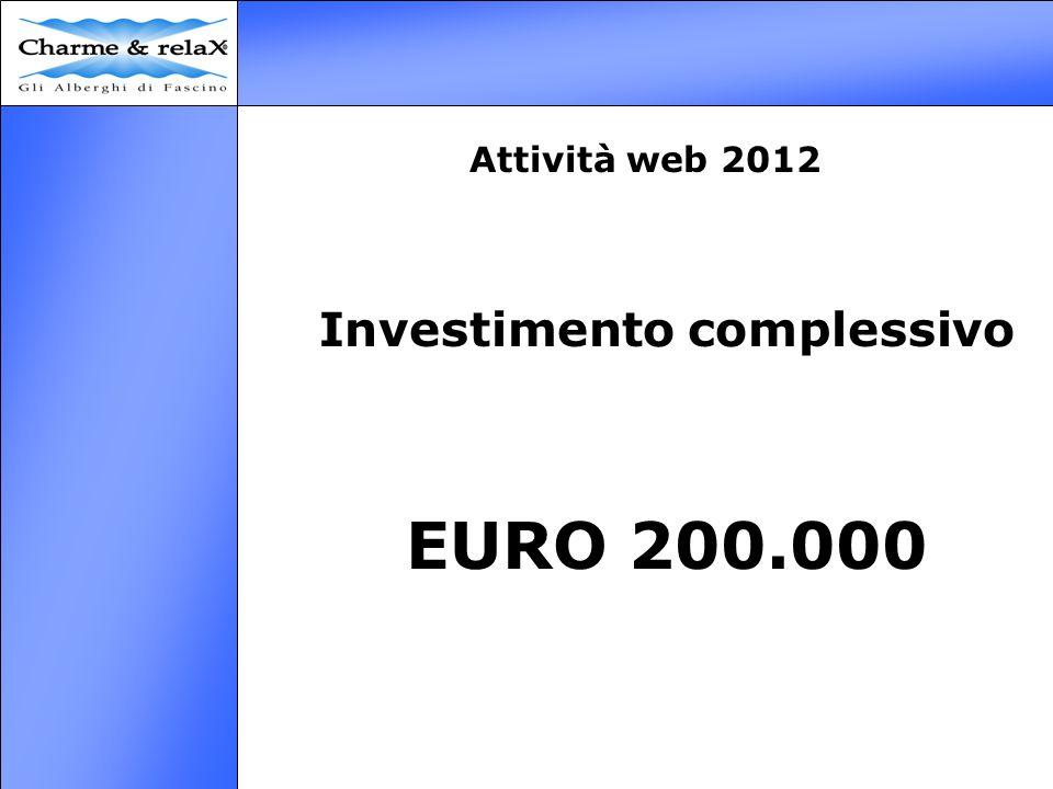 Attività web 2012 Investimento complessivo EURO 200.000