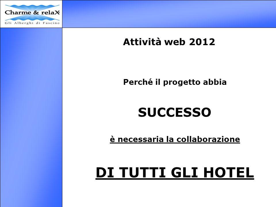 Attività web 2012 Perché il progetto abbia SUCCESSO è necessaria la collaborazione DI TUTTI GLI HOTEL