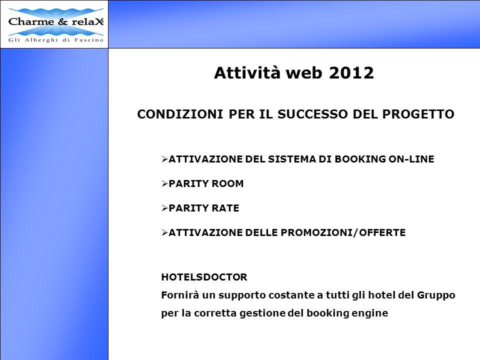 Attività web 2012 CONDIZIONI PER IL SUCCESSO DEL PROGETTO  ATTIVAZIONE DEL SISTEMA DI BOOKING ON-LINE  PARITY ROOM  PARITY RATE  ATTIVAZIONE DELLE PROMOZIONI/OFFERTE HOTELSDOCTOR Fornirà un supporto costante a tutti gli hotel del Gruppo per la corretta gestione del booking engine