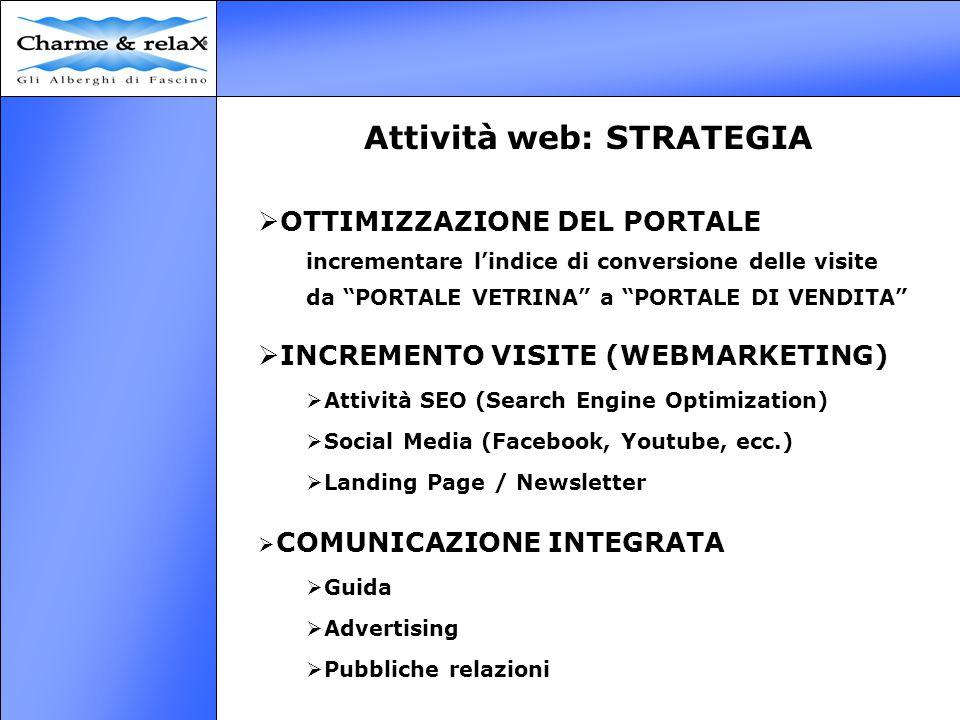 Attività web: STRATEGIA  OTTIMIZZAZIONE DEL PORTALE incrementare l'indice di conversione delle visite da PORTALE VETRINA a PORTALE DI VENDITA  INCREMENTO VISITE (WEBMARKETING)  Attività SEO (Search Engine Optimization)  Social Media (Facebook, Youtube, ecc.)  Landing Page / Newsletter  COMUNICAZIONE INTEGRATA  Guida  Advertising  Pubbliche relazioni