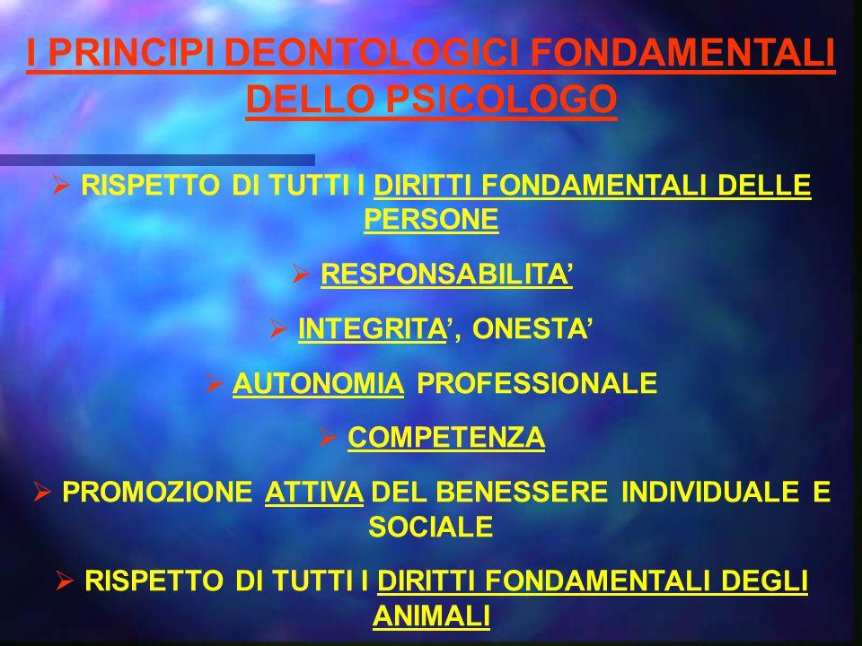 I PRINCIPI DEONTOLOGICI FONDAMENTALI DELLO PSICOLOGO  RISPETTO DI TUTTI I DIRITTI FONDAMENTALI DELLE PERSONE  RESPONSABILITA'  INTEGRITA', ONESTA'  AUTONOMIA PROFESSIONALE  COMPETENZA  PROMOZIONE ATTIVA DEL BENESSERE INDIVIDUALE E SOCIALE  RISPETTO DI TUTTI I DIRITTI FONDAMENTALI DEGLI ANIMALI
