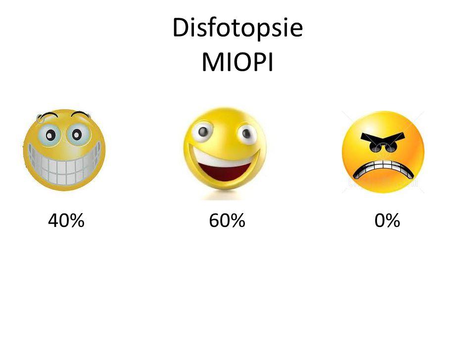 Disfotopsie MIOPI 40% 60% 0%