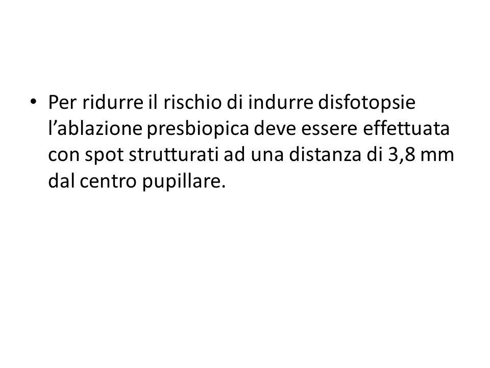 Per ridurre il rischio di indurre disfotopsie l'ablazione presbiopica deve essere effettuata con spot strutturati ad una distanza di 3,8 mm dal centro
