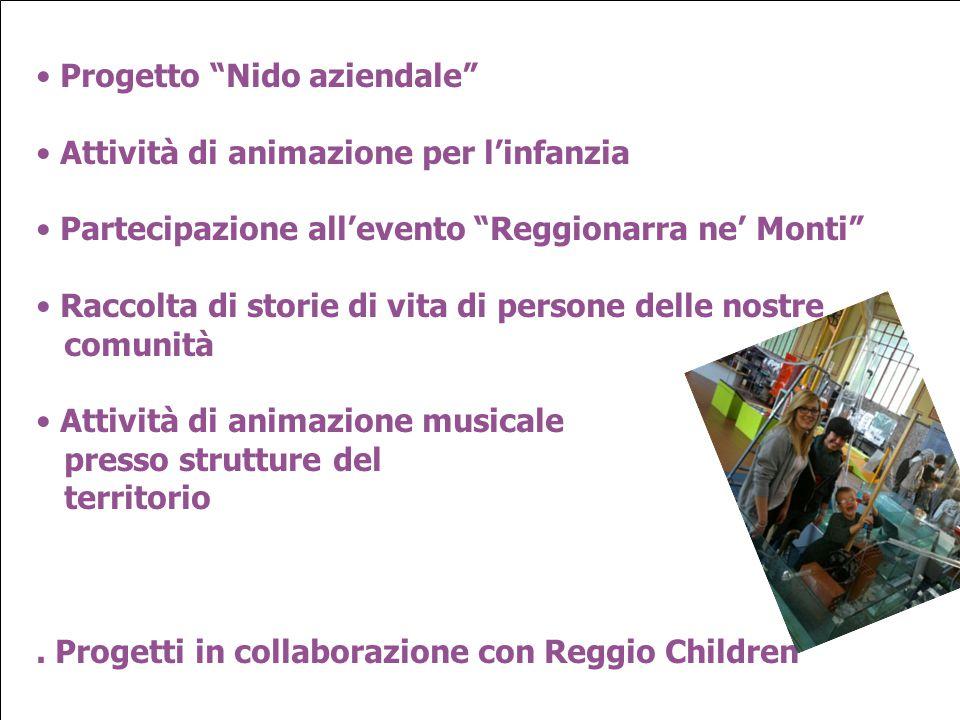 Progetto Nido aziendale Attività di animazione per l'infanzia Partecipazione all'evento Reggionarra ne' Monti Raccolta di storie di vita di persone delle nostre comunità Attività di animazione musicale presso strutture del territorio.