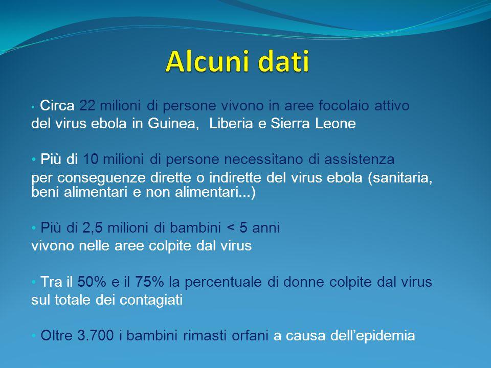 Circa 22 milioni di persone vivono in aree focolaio attivo del virus ebola in Guinea, Liberia e Sierra Leone Più di 10 milioni di persone necessitano