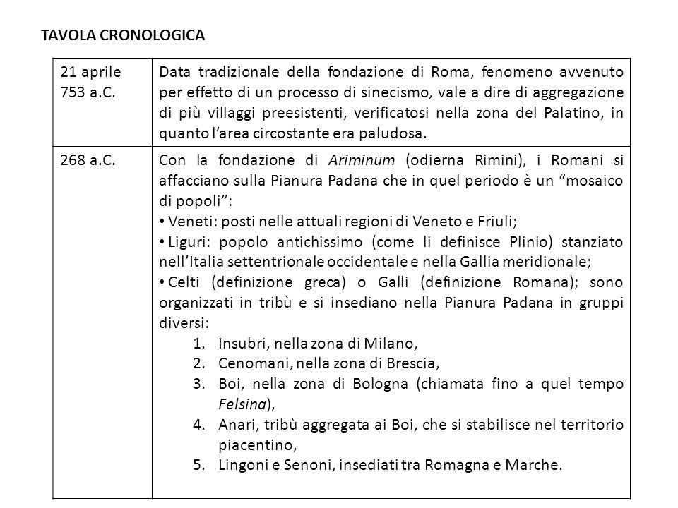 TAVOLA CRONOLOGICA 21 aprile 753 a.C. Data tradizionale della fondazione di Roma, fenomeno avvenuto per effetto di un processo di sinecismo, vale a di