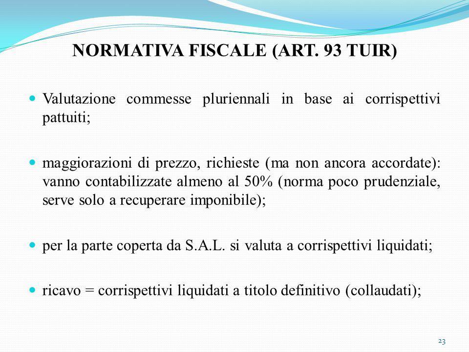 NORMATIVA FISCALE (ART.