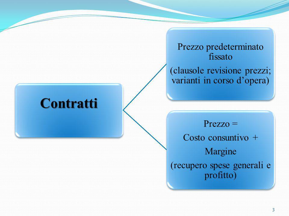 Contratti Prezzo predeterminato fissato (clausole revisione prezzi; varianti in corso d'opera) Prezzo = Costo consuntivo + Margine (recupero spese generali e profitto) 3