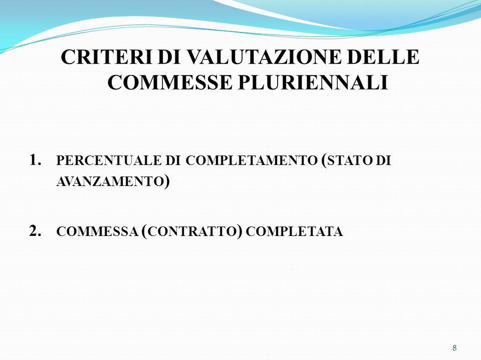CRITERI DI VALUTAZIONE DELLE COMMESSE PLURIENNALI 1.
