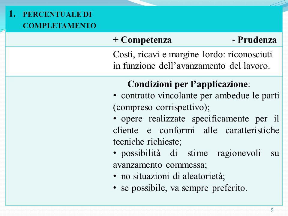 1. PERCENTUALE DI COMPLETAMENTO + Competenza - Prudenza Costi, ricavi e margine lordo: riconosciuti in funzione dell'avanzamento del lavoro. Condizion