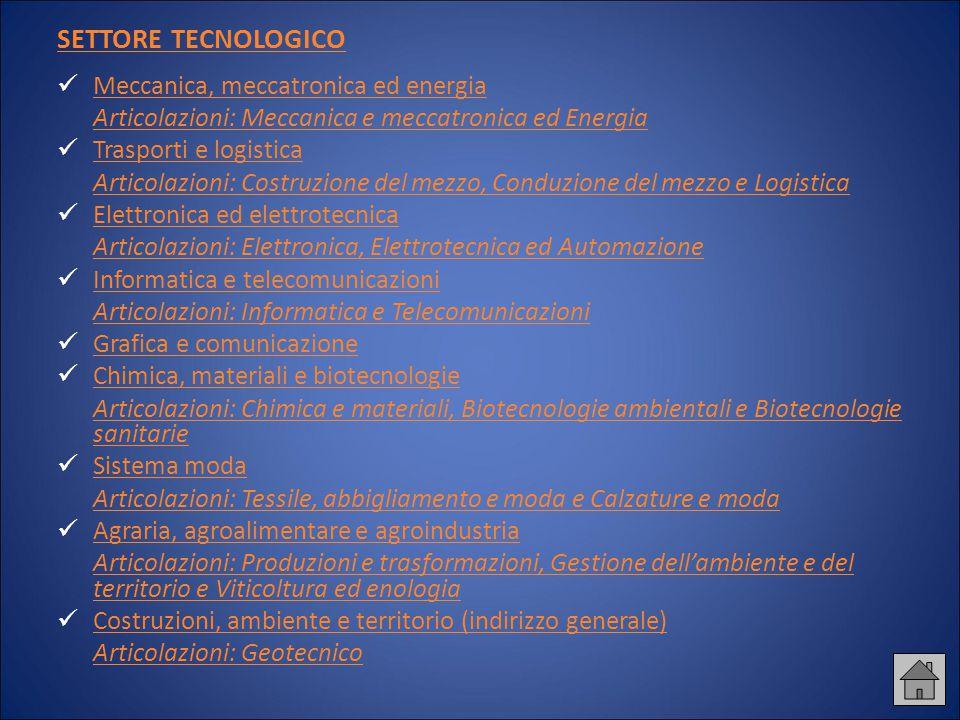 Meccanica, meccatronica ed energia Articolazioni: Meccanica e meccatronica ed Energia Trasporti e logistica Articolazioni: Costruzione del mezzo, Cond