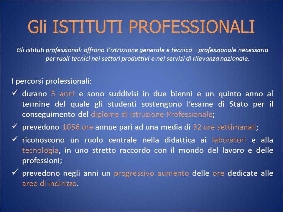Gli ISTITUTI PROFESSIONALI Gli istituti professionali offrono l'istruzione generale e tecnico – professionale necessaria per ruoli tecnici nei settori