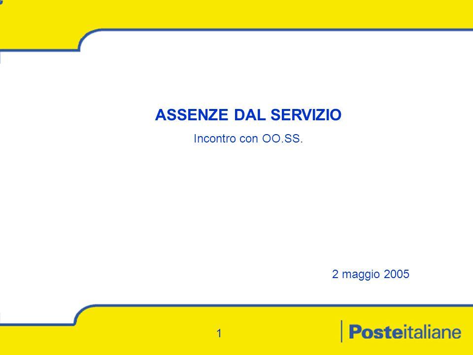 1 ASSENZE DAL SERVIZIO Incontro con OO.SS. 2 maggio 2005 1