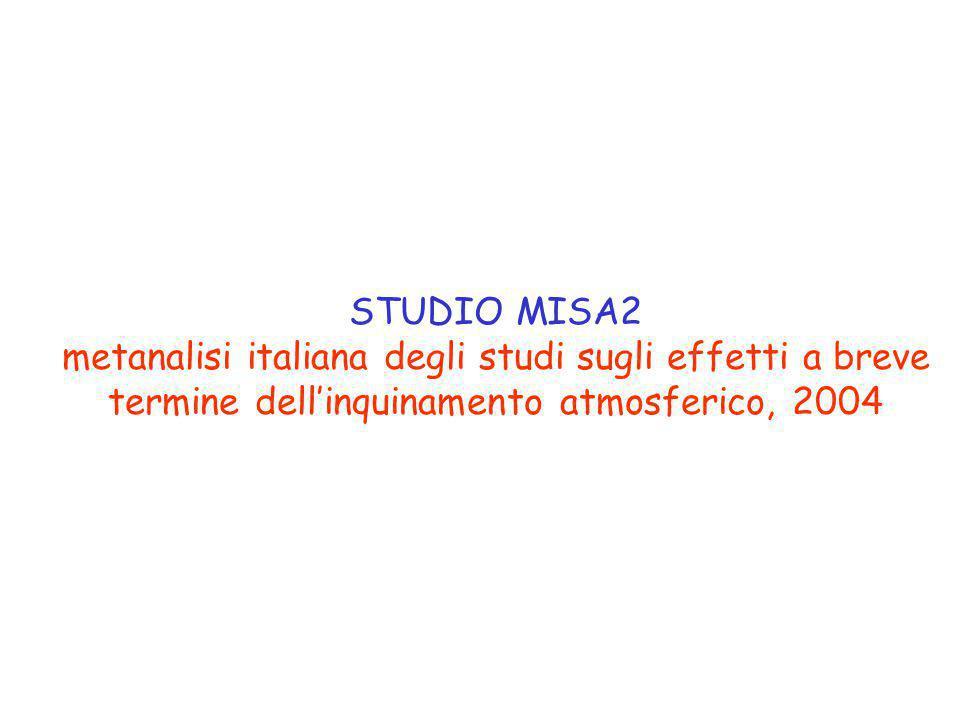 STUDIO MISA2 metanalisi italiana degli studi sugli effetti a breve termine dell'inquinamento atmosferico, 2004