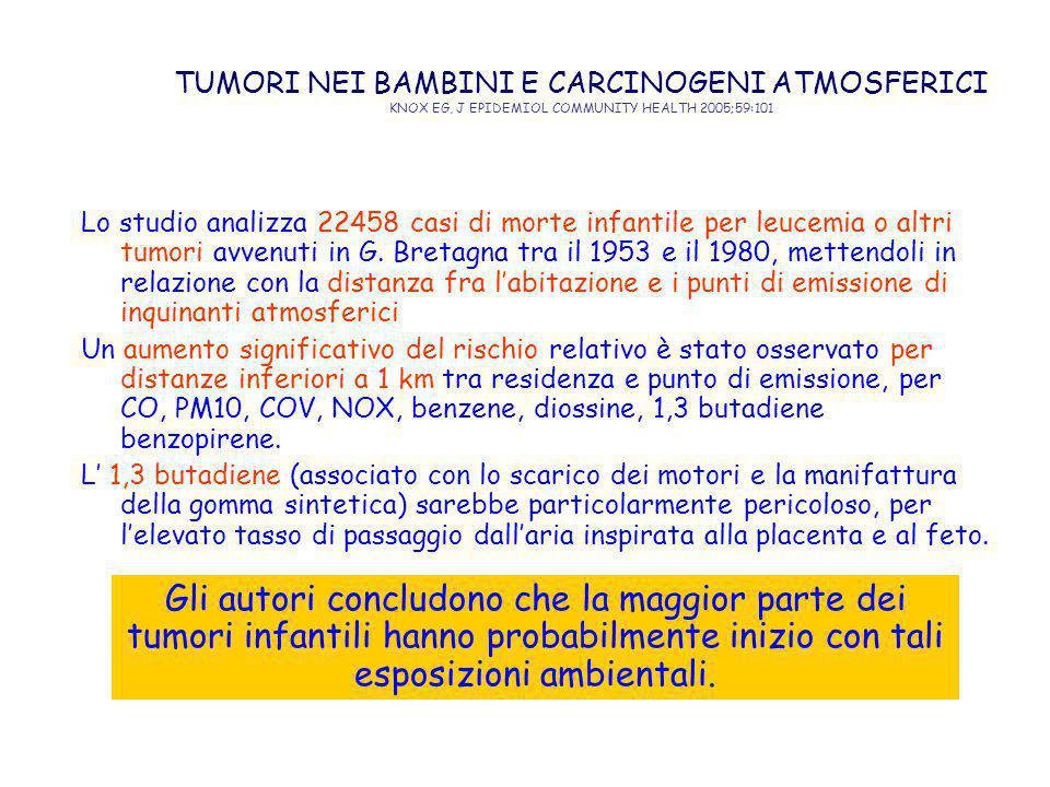 TUMORI NEI BAMBINI E CARCINOGENI ATMOSFERICI KNOX EG, J EPIDEMIOL COMMUNITY HEALTH 2005;59:101 Lo studio analizza 22458 casi di morte infantile per leucemia o altri tumori avvenuti in G.