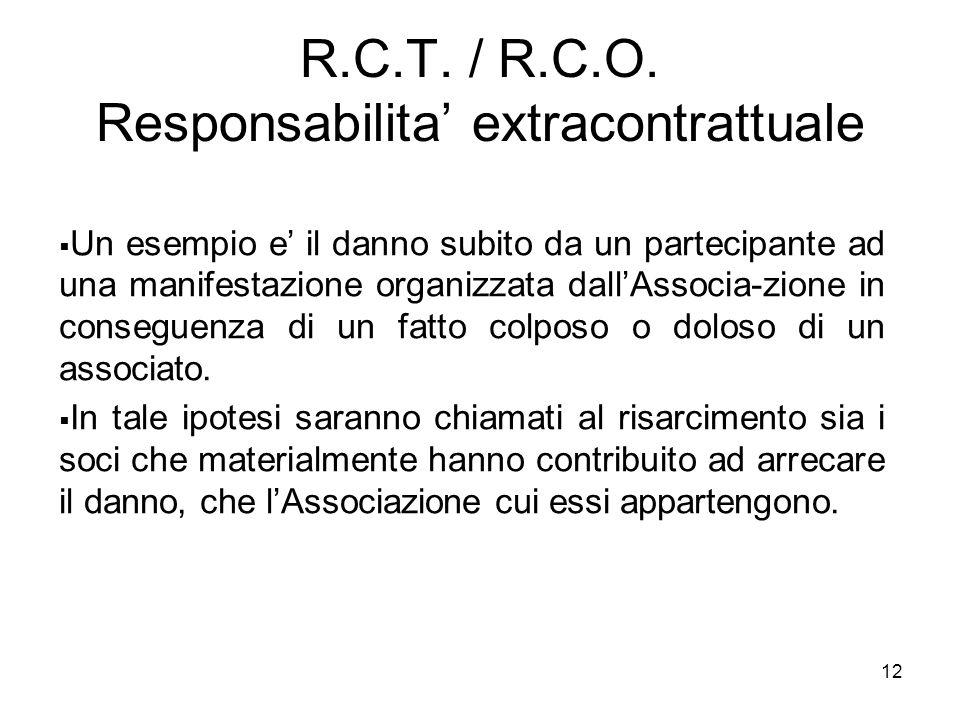 12 R.C.T. / R.C.O. Responsabilita' extracontrattuale  Un esempio e' il danno subito da un partecipante ad una manifestazione organizzata dall'Associa