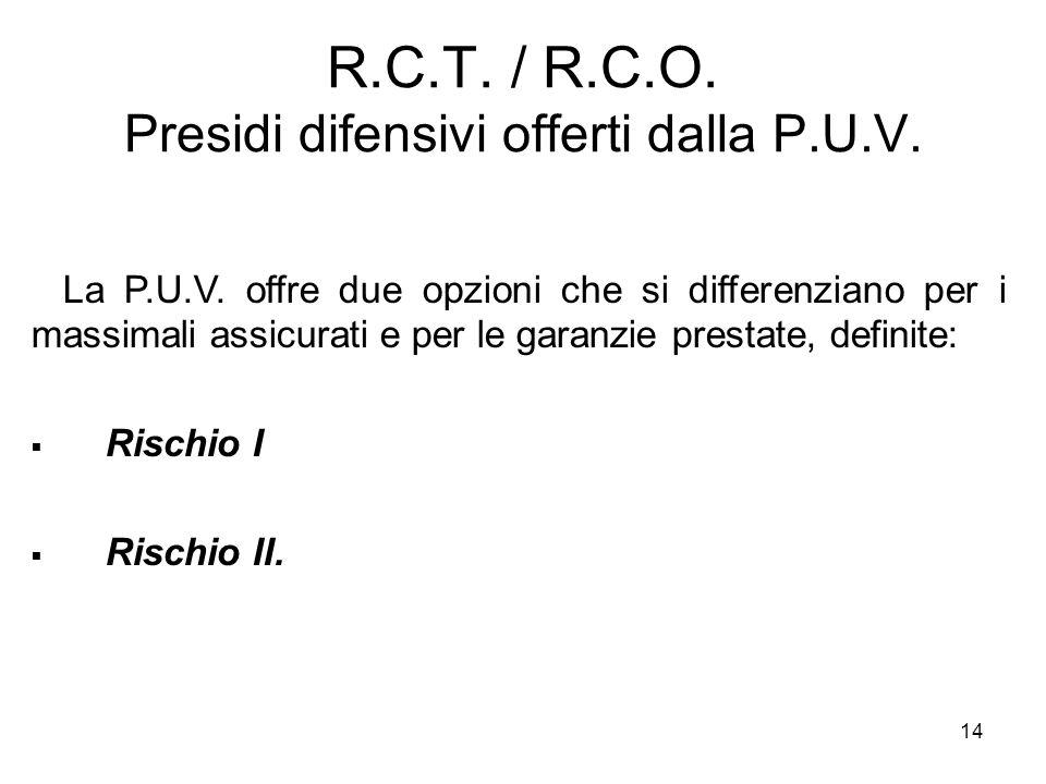 14 R.C.T. / R.C.O. Presidi difensivi offerti dalla P.U.V. La P.U.V. offre due opzioni che si differenziano per i massimali assicurati e per le garanzi