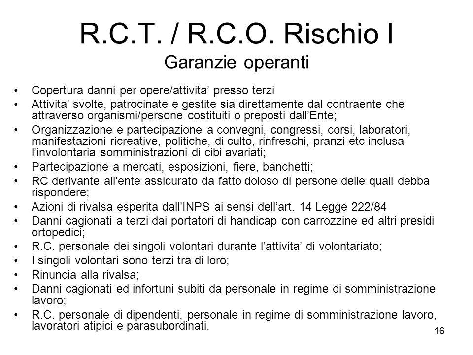 16 R.C.T. / R.C.O. Rischio I Garanzie operanti Copertura danni per opere/attivita' presso terzi Attivita' svolte, patrocinate e gestite sia direttamen