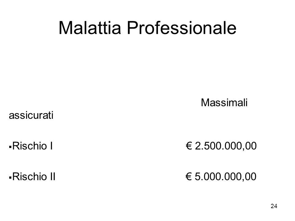 24 Malattia Professionale Massimali assicurati  Rischio I € 2.500.000,00  Rischio II€ 5.000.000,00