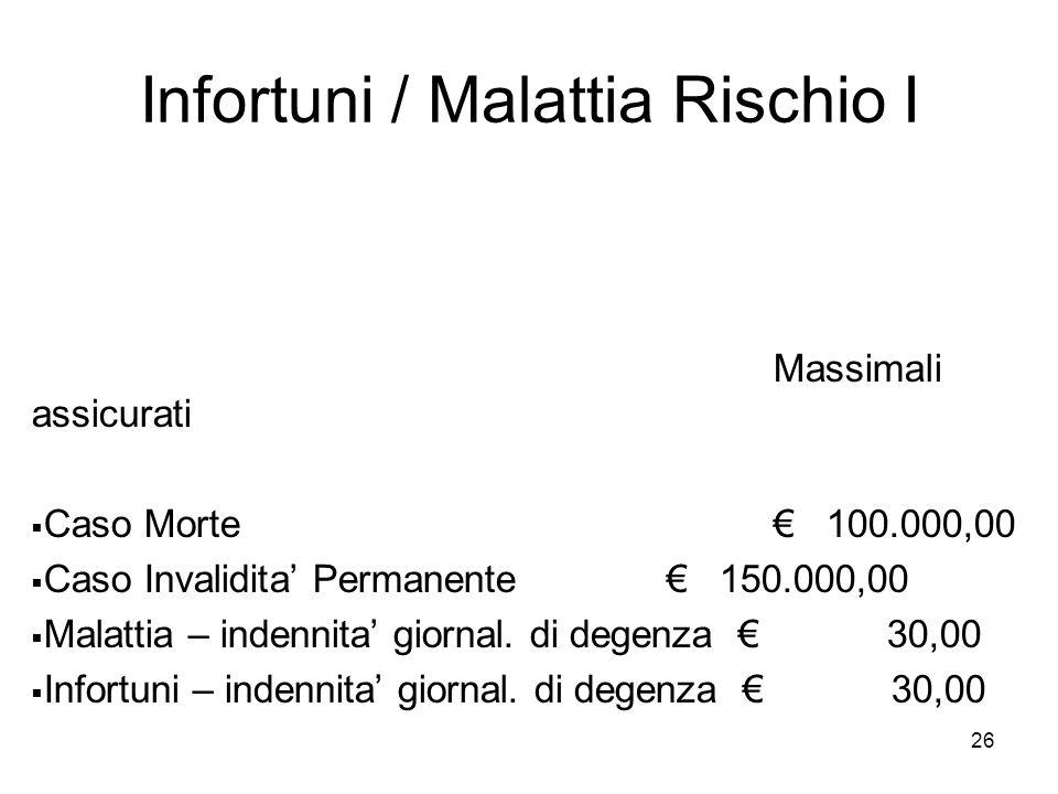 26 Infortuni / Malattia Rischio I Massimali assicurati  Caso Morte € 100.000,00  Caso Invalidita' Permanente € 150.000,00  Malattia – indennita' gi
