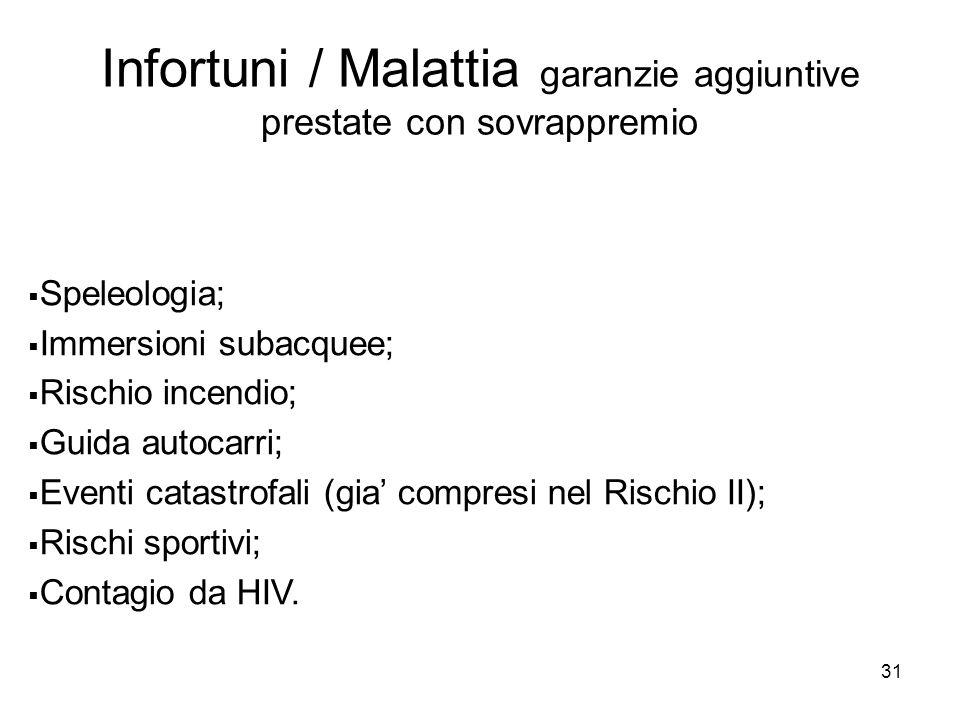 31 Infortuni / Malattia garanzie aggiuntive prestate con sovrappremio  Speleologia;  Immersioni subacquee;  Rischio incendio;  Guida autocarri; 