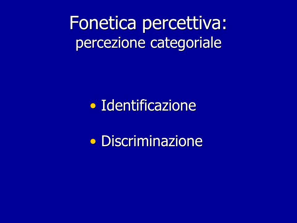 Fonetica uditiva e percettiva Distinguiamo: uditiva; uditiva; percettiva. percettiva.