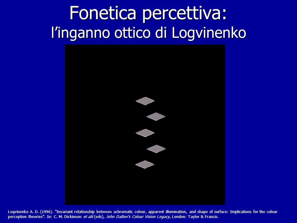 Fonetica percettiva: Discriminazione quarta coppia di stimoli quinta coppia di stimoli sesta coppia di stimoli 80;240;120; R0,V255,B0 80;240;140; R43,
